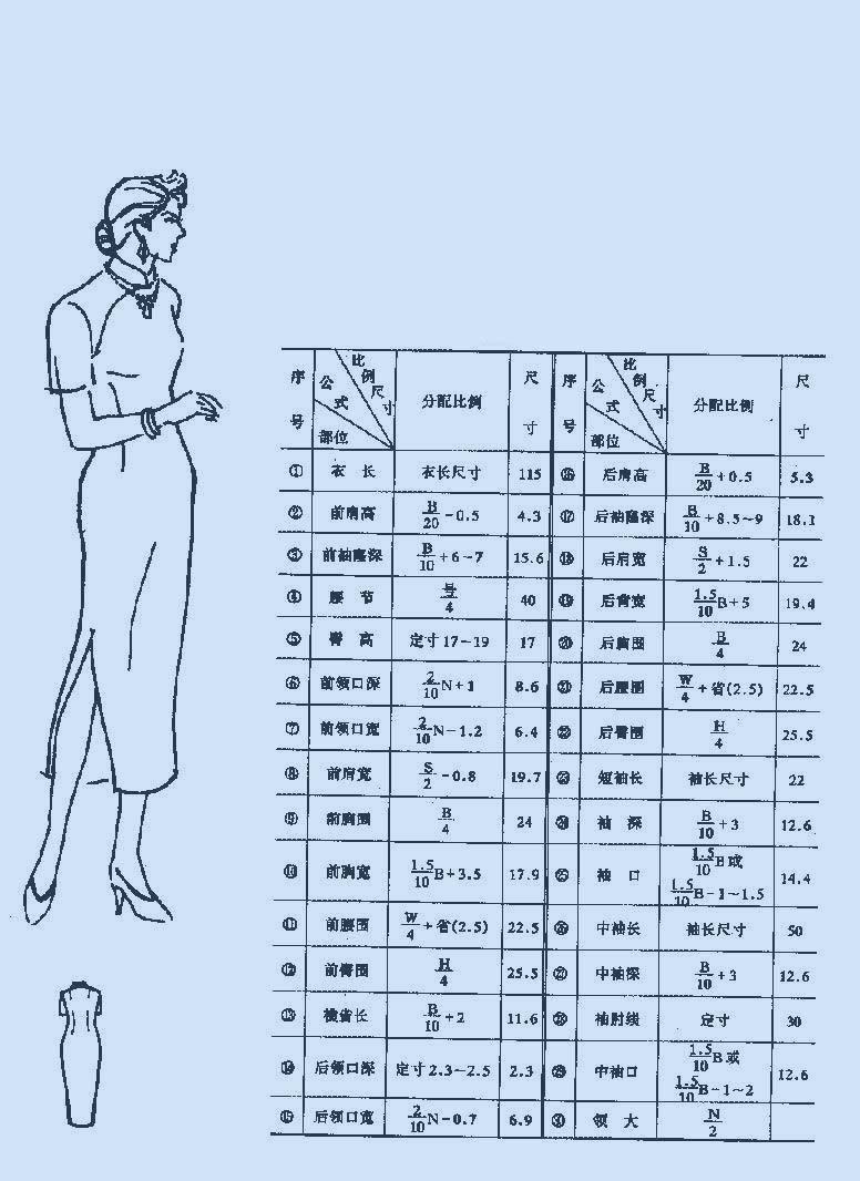 выкройка платья в китайском стиле